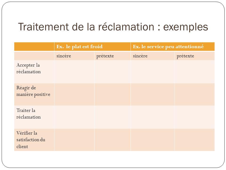 Traitement de la réclamation : exemples Ex. le plat est froidEx. le service peu attentionné sincèreprétextesincèreprétexte Accepter la réclamation Réa