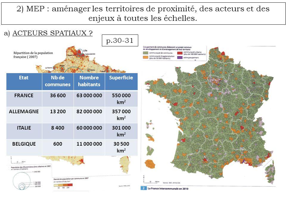 p.30-31 2) MEP : aménager les territoires de proximité, des acteurs et des enjeux à toutes les échelles. EtatNb de communes Nombre habitants Superfici