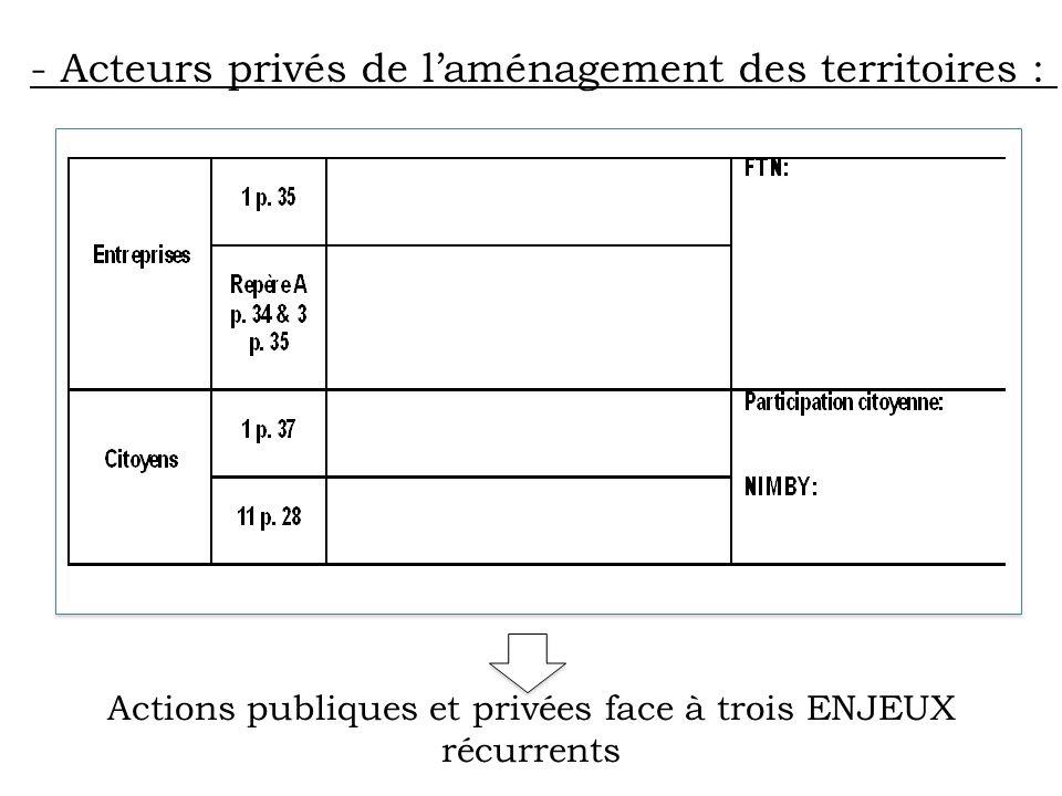 - Acteurs privés de laménagement des territoires : Actions publiques et privées face à trois ENJEUX récurrents Retour EDC