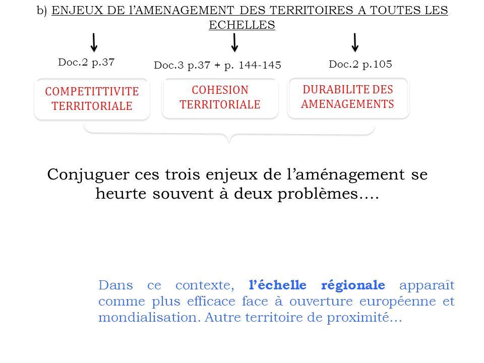 b) ENJEUX DE lAMENAGEMENT DES TERRITOIRES A TOUTES LES ECHELLES COMPETITTIVITE TERRITORIALE COHESION TERRITORIALE DURABILITE DES AMENAGEMENTS Doc.2 p.