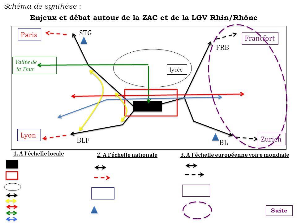 Schéma de synthèse : Enjeux et débat autour de la ZAC et de la LGV Rhin/Rhône 1. A léchelle locale 2. A léchelle nationale3. A léchelle européenne voi