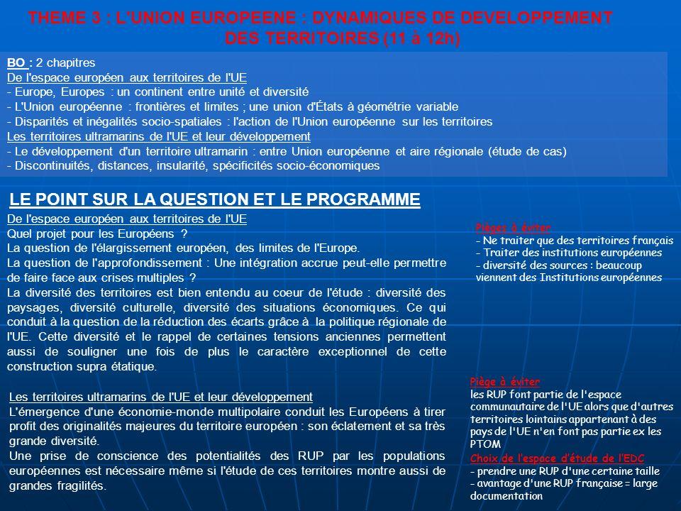THEME 3 : L'UNION EUROPEENE : DYNAMIQUES DE DEVELOPPEMENT DES TERRITOIRES (11 à 12h) BO : 2 chapitres De l'espace européen aux territoires de l'UE - E