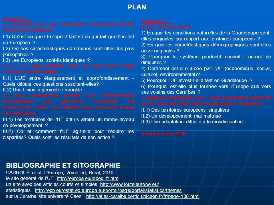 PLAN Chapitre 1 : I) L'EUROPE EST UN CONTINENT PARTAGÉ ENTRE UNITÉ ET DIVERSITÉ I.1) Quest-ce que lEurope ? Qu'est-ce qui fait que l'on est un Europée