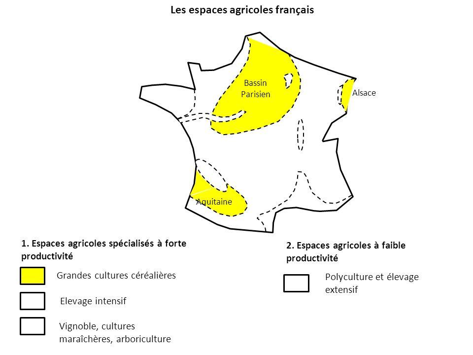 Les espaces agricoles français 1. Espaces agricoles spécialisés à forte productivité 2. Espaces agricoles à faible productivité Grandes cultures céréa