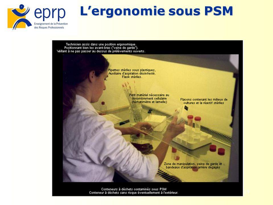 19 Lergonomie sous PSM