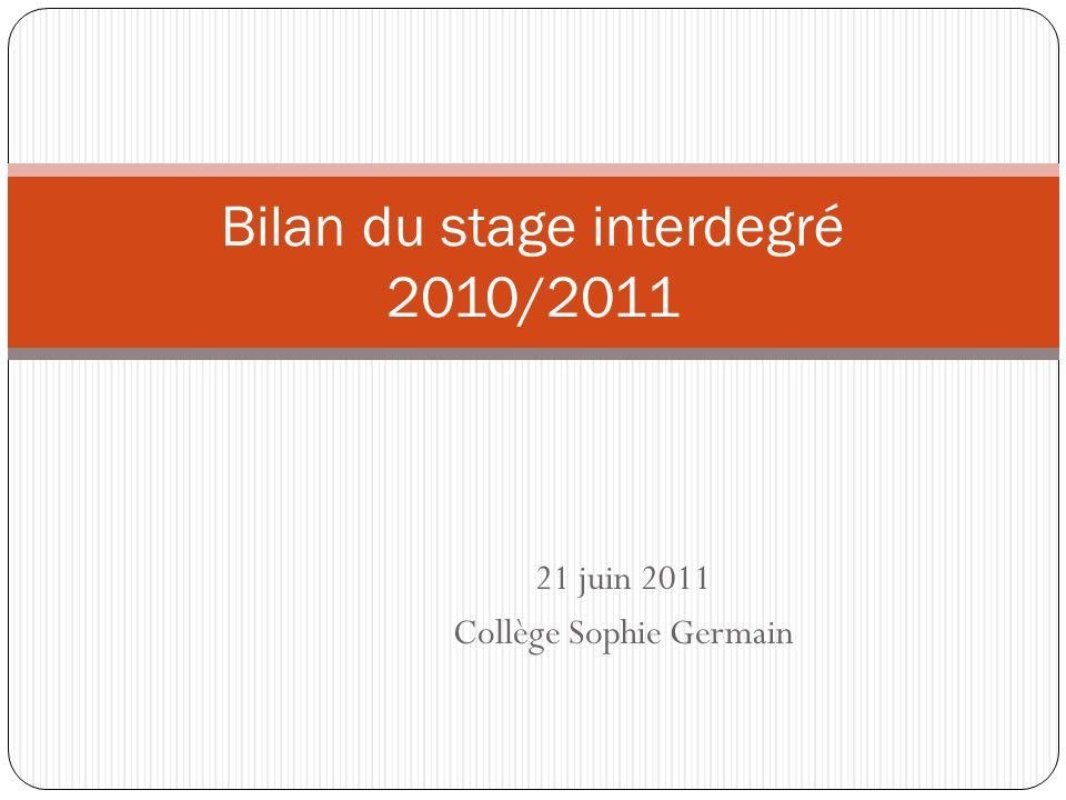 21 juin 2011 Collège Sophie Germain Bilan du stage interdegré 2010/2011