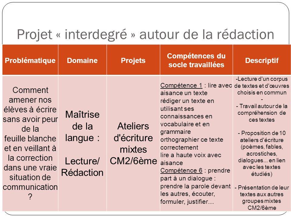 Projet « interdegré » autour de la rédaction ProblématiqueDomaineProjets Compétences du socle travaillées Descriptif Comment amener nos élèves à écrir