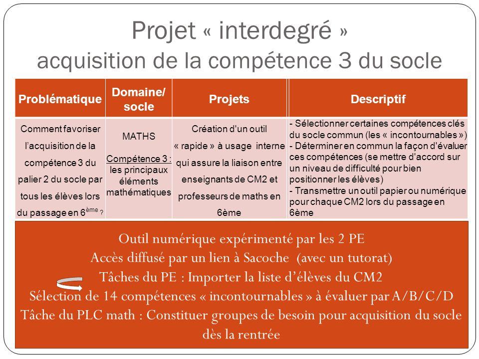 Problématique Domaine/ socle ProjetsDescriptif Comment favoriser lacquisition de la compétence 3 du palier 2 du socle par tous les élèves lors du pass