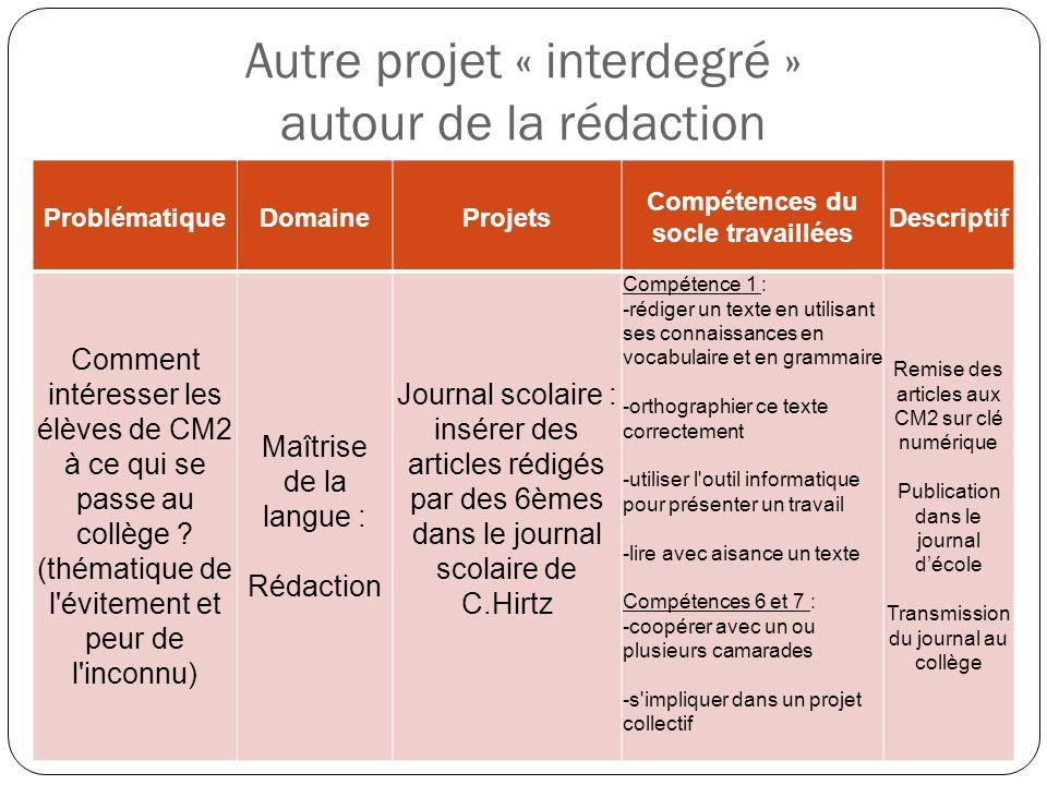 Autre projet « interdegré » autour de la rédaction ProblématiqueDomaineProjets Compétences du socle travaillées Descriptif Comment intéresser les élèv