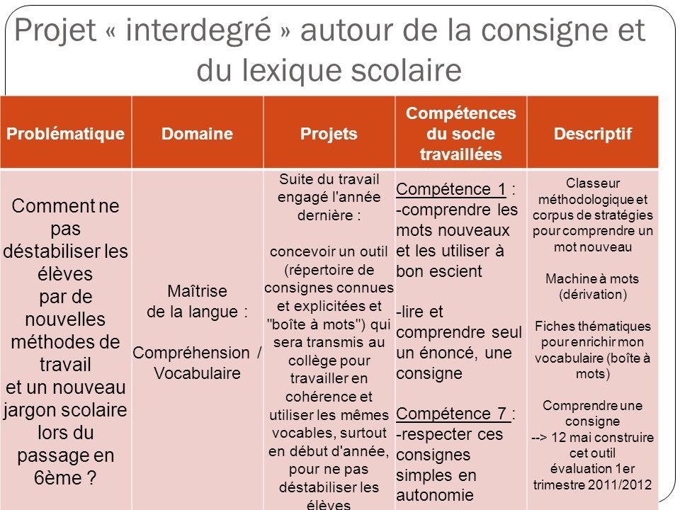 Projet « interdegré » autour de la consigne et du lexique scolaire ProblématiqueDomaineProjets Compétences du socle travaillées Descriptif Comment ne