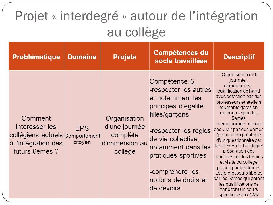 Projet « interdegré » autour de lintégration au collège ProblématiqueDomaineProjets Compétences du socle travaillées Descriptif Comment intéresser les