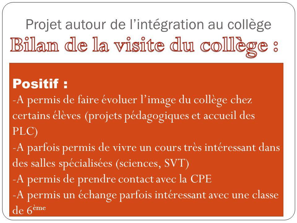Projet autour de lintégration au collège Positif : -A permis de faire évoluer limage du collège chez certains élèves (projets pédagogiques et accueil