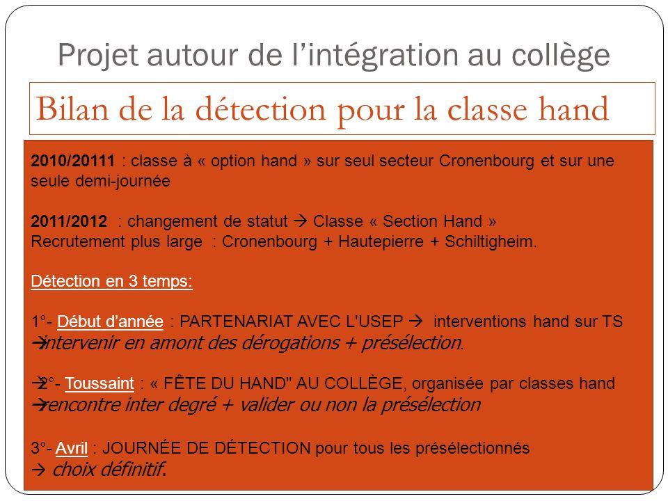 Projet autour de lintégration au collège 2010/20111 : classe à « option hand » sur seul secteur Cronenbourg et sur une seule demi-journée 2011/2012 :