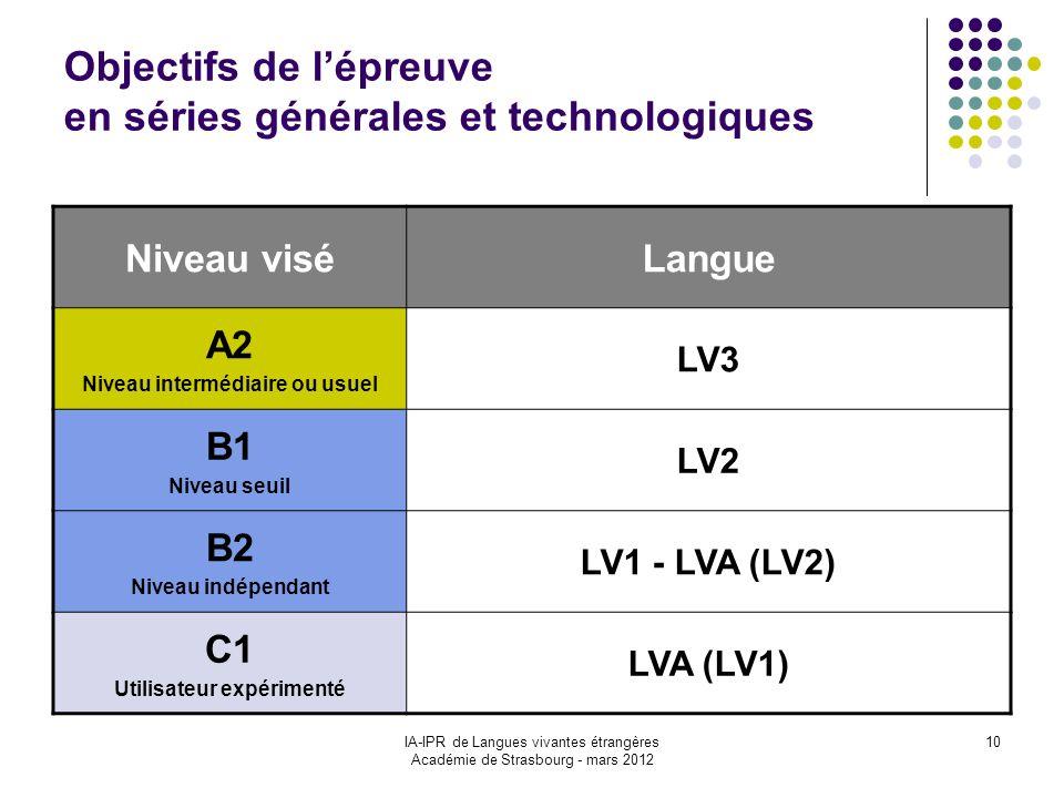 IA-IPR de Langues vivantes étrangères Académie de Strasbourg - mars 2012 10 Objectifs de lépreuve en séries générales et technologiques Niveau viséLan