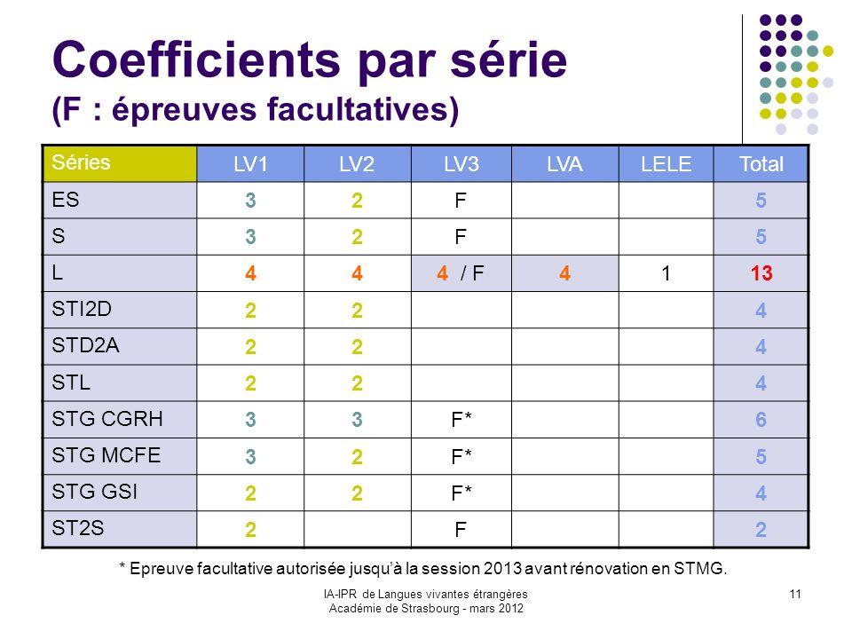 IA-IPR de Langues vivantes étrangères Académie de Strasbourg - mars 2012 11 Coefficients par série (F : épreuves facultatives) Séries LV1LV2LV3LVALELE