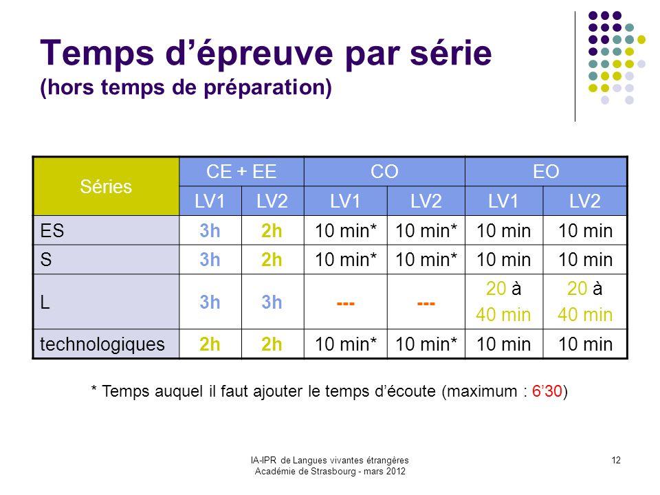 IA-IPR de Langues vivantes étrangères Académie de Strasbourg - mars 2012 12 Temps dépreuve par série (hors temps de préparation) Séries CE + EECOEO LV