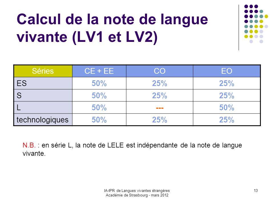 IA-IPR de Langues vivantes étrangères Académie de Strasbourg - mars 2012 13 Calcul de la note de langue vivante (LV1 et LV2) SériesCE + EECOEO ES50%25