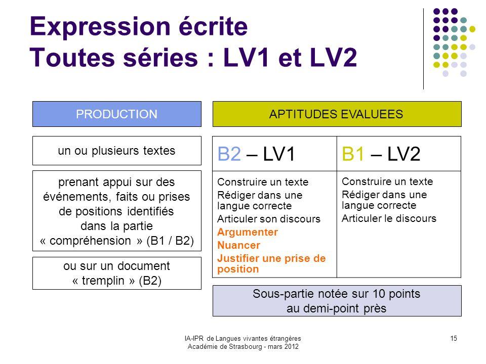 IA-IPR de Langues vivantes étrangères Académie de Strasbourg - mars 2012 15 Expression écrite Toutes séries : LV1 et LV2 B2 – LV1B1 – LV2 Construire u