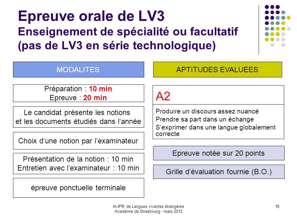 IA-IPR de Langues vivantes étrangères Académie de Strasbourg - mars 2012 18 Epreuve orale de LV3 Enseignement de spécialité ou facultatif (pas de LV3