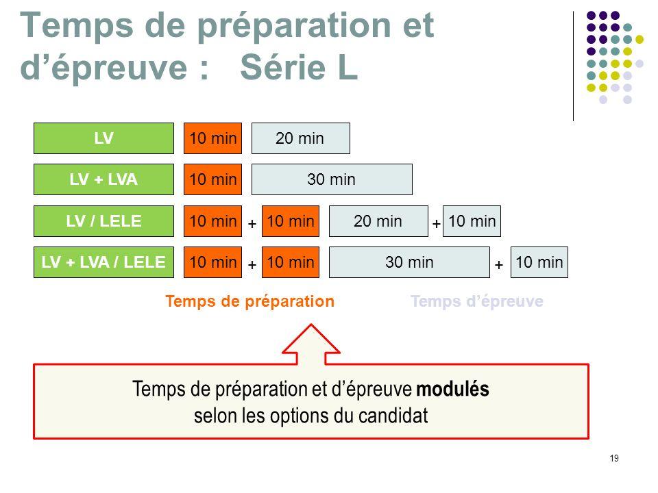 Temps de préparation et dépreuve : Série L 19 LV20 min10 min LV + LVA30 min 10 min LV / LELE LV + LVA / LELE 20 min 30 min Temps dépreuveTemps de prép