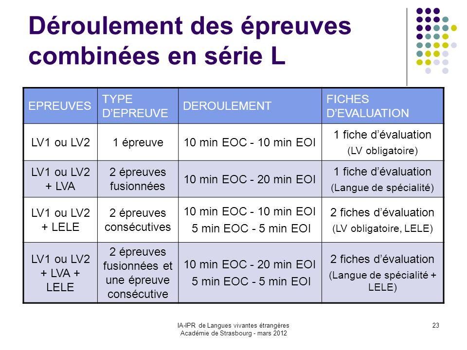 IA-IPR de Langues vivantes étrangères Académie de Strasbourg - mars 2012 23 Déroulement des épreuves combinées en série L EPREUVES TYPE DEPREUVE DEROU