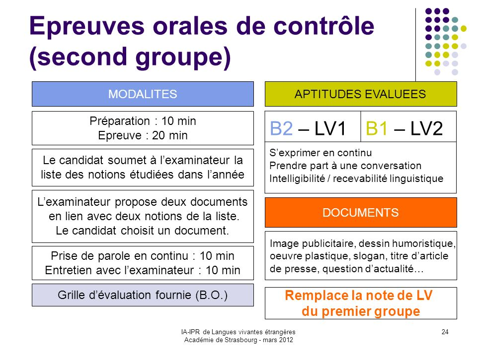 IA-IPR de Langues vivantes étrangères Académie de Strasbourg - mars 2012 24 Epreuves orales de contrôle (second groupe) Préparation : 10 min Epreuve :