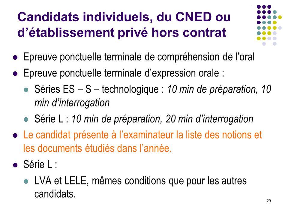 Candidats individuels, du CNED ou détablissement privé hors contrat 29 Epreuve ponctuelle terminale de compréhension de loral Epreuve ponctuelle termi