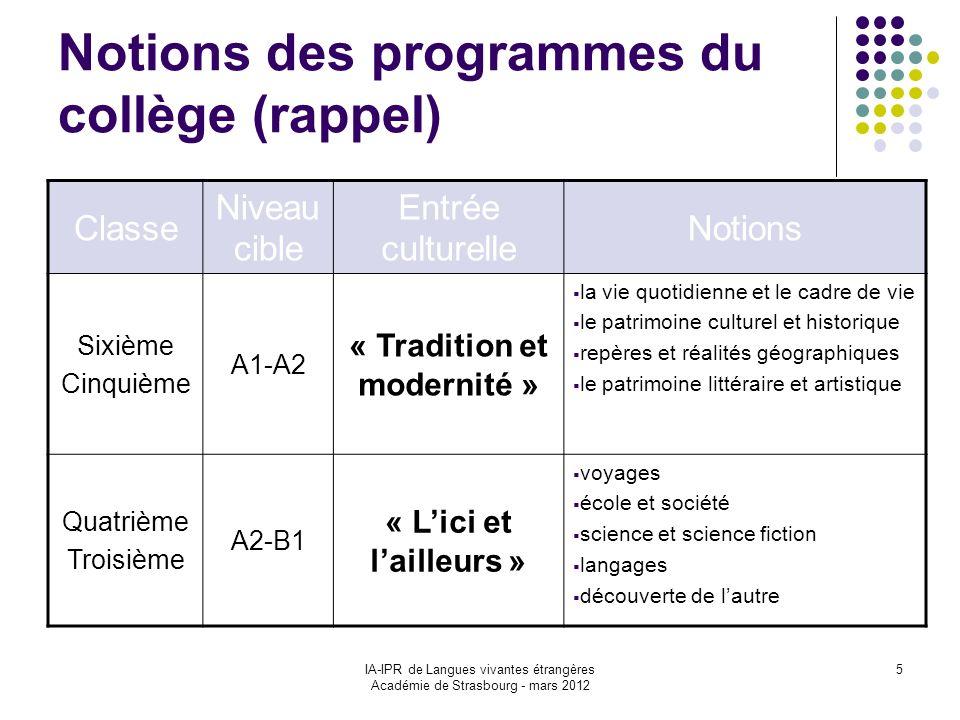 IA-IPR de Langues vivantes étrangères Académie de Strasbourg - mars 2012 5 Notions des programmes du collège (rappel) Classe Niveau cible Entrée cultu