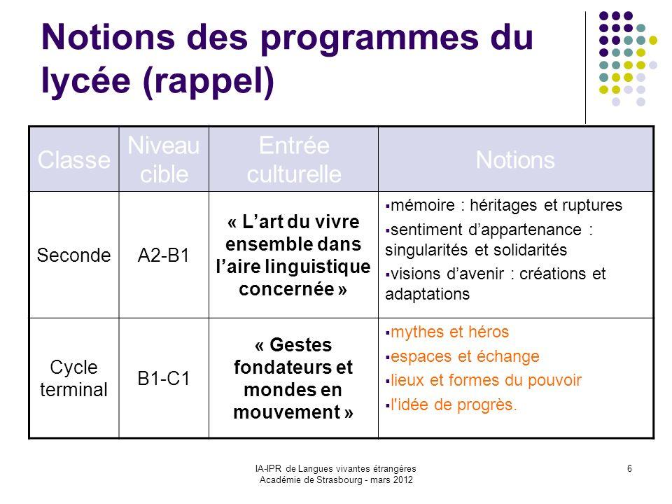 IA-IPR de Langues vivantes étrangères Académie de Strasbourg - mars 2012 6 Notions des programmes du lycée (rappel) Classe Niveau cible Entrée culture