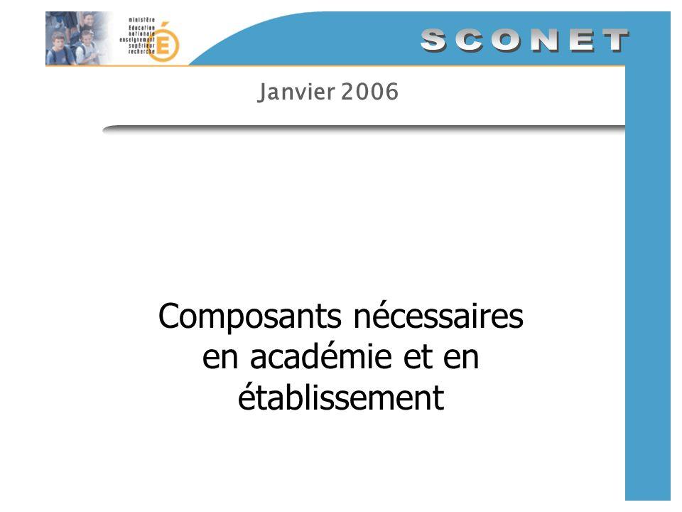 Janvier 2006 Composants nécessaires en académie et en établissement