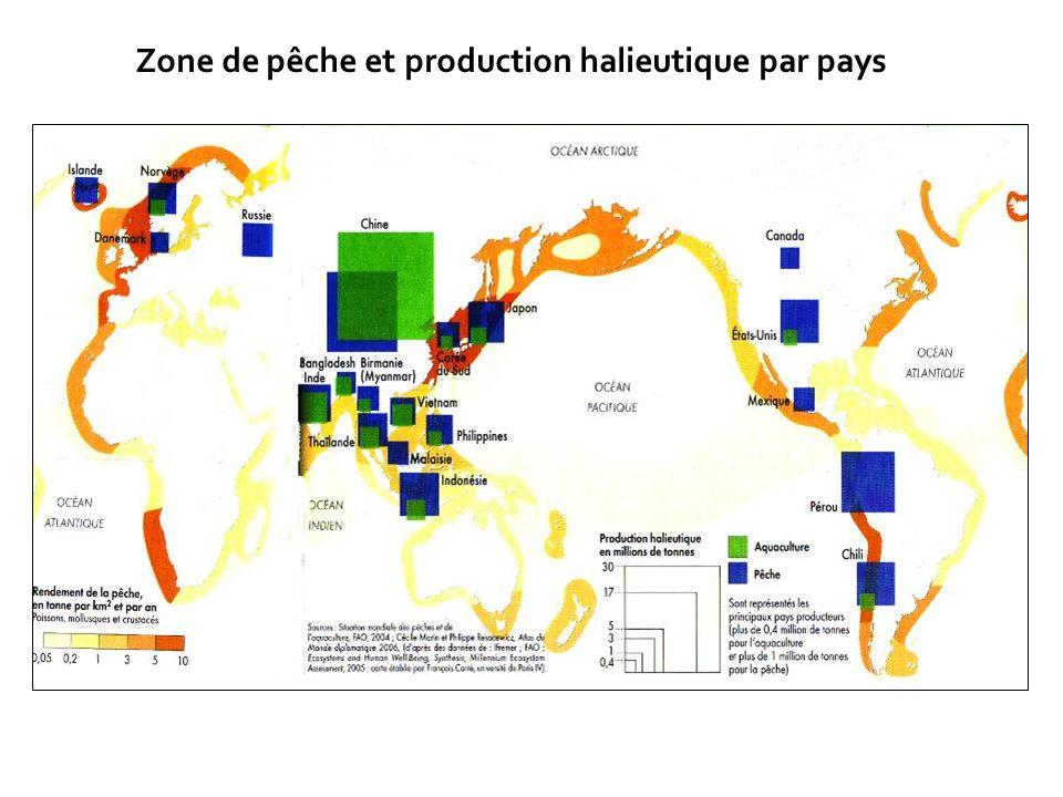 Zone de pêche et production halieutique par pays