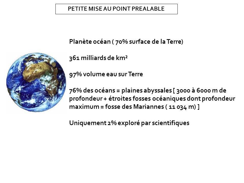 PETITE MISE AU POINT PREALABLE Planète océan ( 70% surface de la Terre) 361 milliards de km² 97% volume eau sur Terre 76% des océans = plaines abyssal