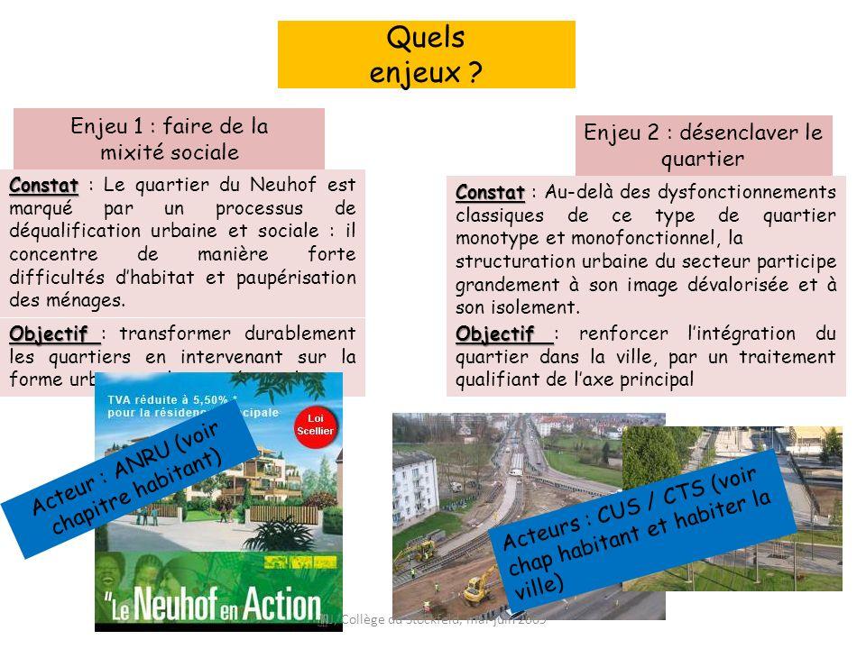 Quels enjeux ? Enjeu 1 : faire de la mixité sociale Constat Constat : Le quartier du Neuhof est marqué par un processus de déqualification urbaine et