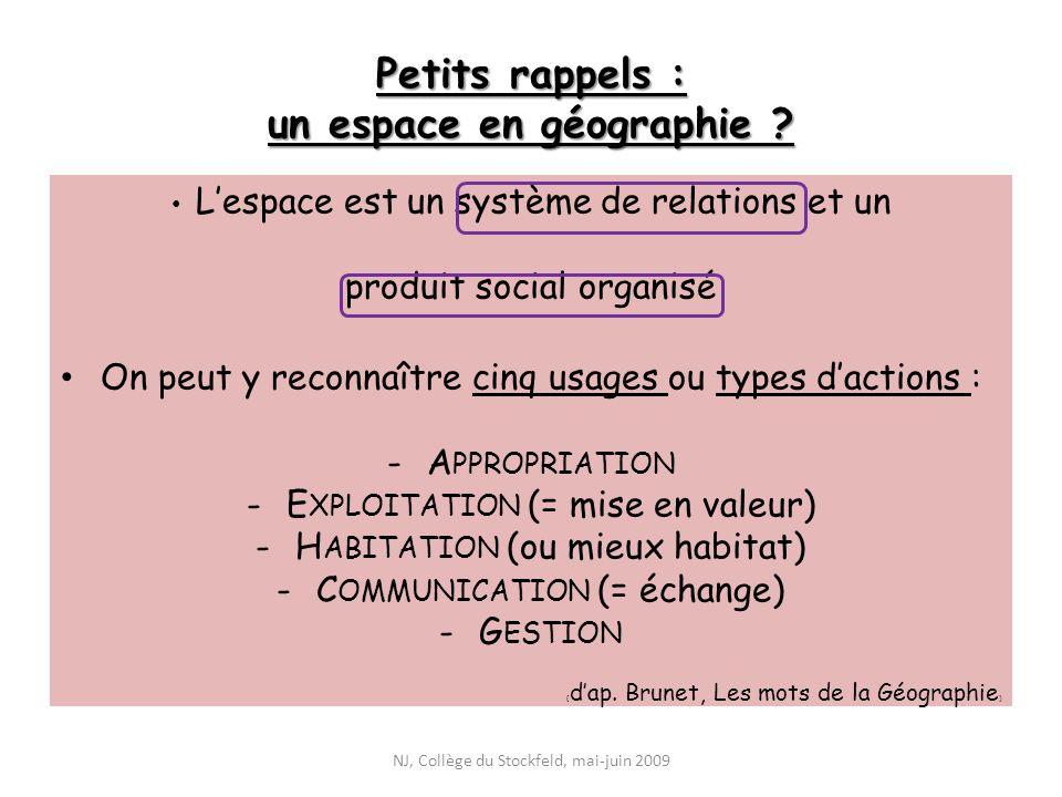 Petits rappels : un espace en géographie ? On peut y reconnaître cinq usages ou types dactions : -A PPROPRIATION -E XPLOITATION (= mise en valeur) -H