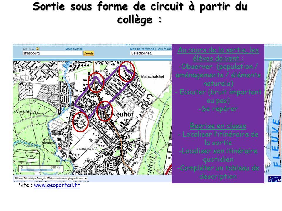 Sortie sous forme de circuit à partir du collège : Au cours de la sortie, les élèves doivent : -Observer (population / aménagements / éléments naturel