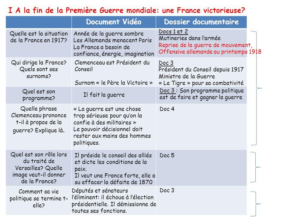 Document 4 George Clémenceau justifie son action « Toute ma politique ne vise quun seul but: le maintien du moral français à travers une crise* comme notre pays nen a jamais connu.