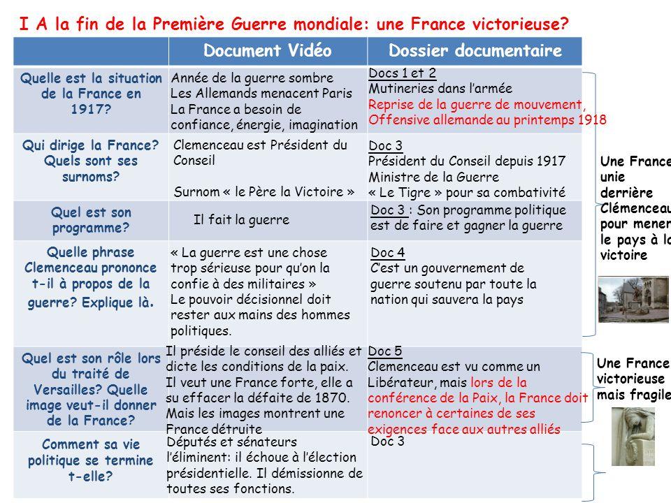 Document 3 Biographie de Clemenceau (1841-1929) George Clemenceau nait en 1841 à Mouilleron-en-Pareds, en Vendée.