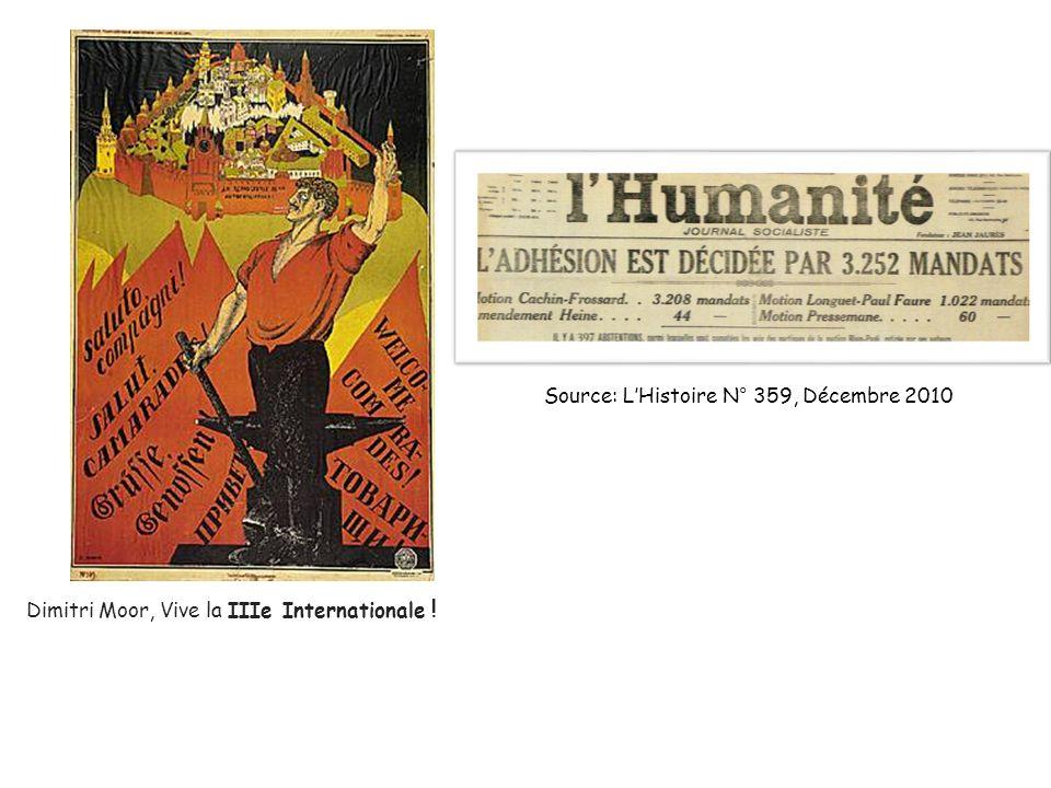 Dimitri Moor, Vive la IIIe Internationale ! Source: LHistoire N° 359, Décembre 2010