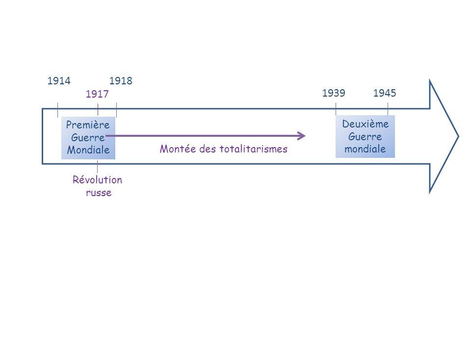1914 1918 1939 1945 Première Guerre Mondiale Deuxième Guerre mondiale Montée des totalitarismes 1917 Révolution russe