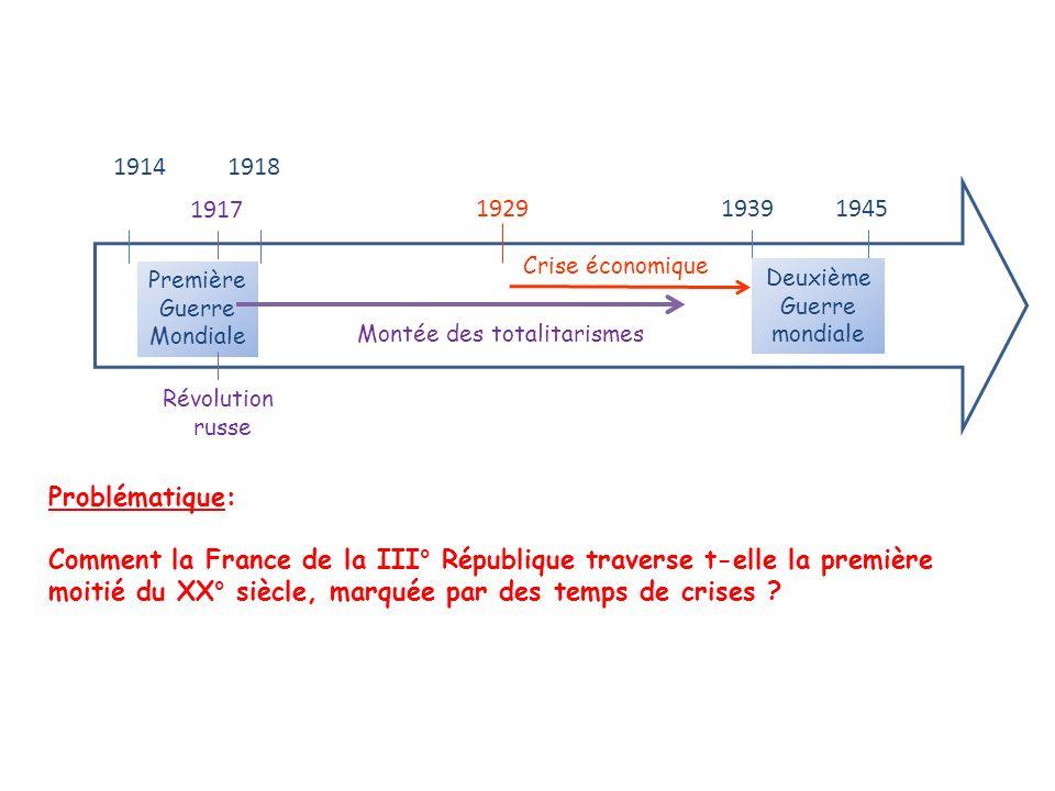1914 1918 1939 1945 Première Guerre Mondiale Deuxième Guerre mondiale 1929 Crise économique Montée des totalitarismes Problématique: Comment la France