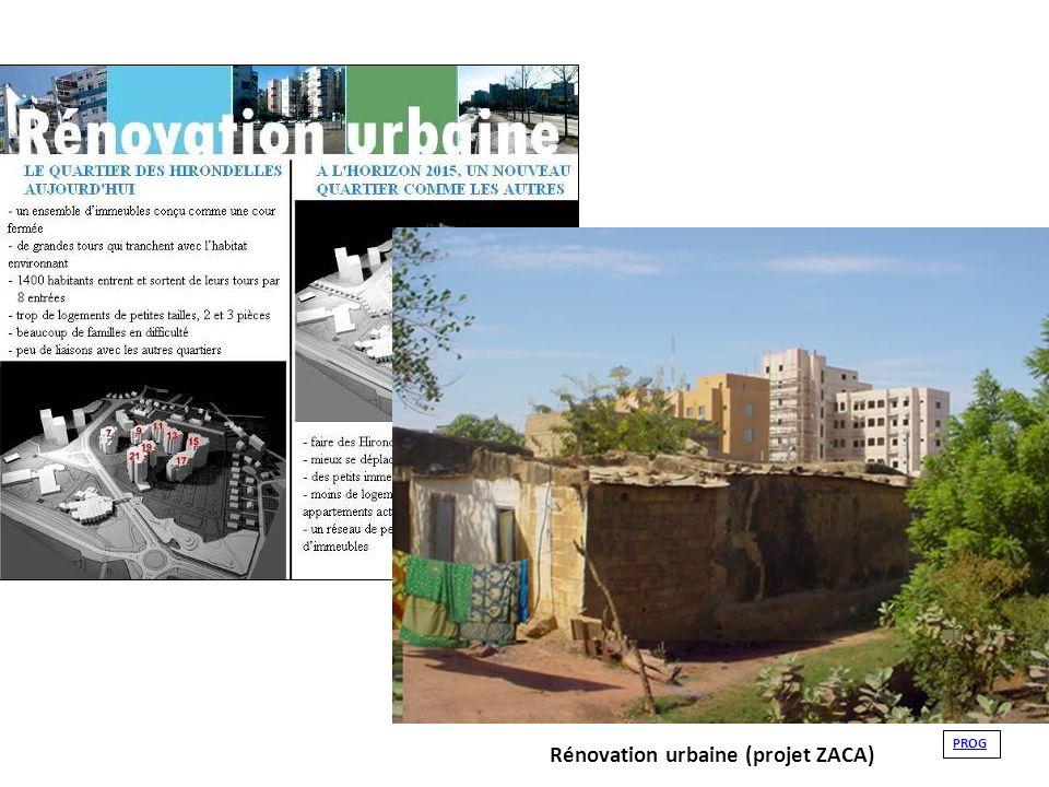 Rénovation urbaine (projet ZACA) PROG