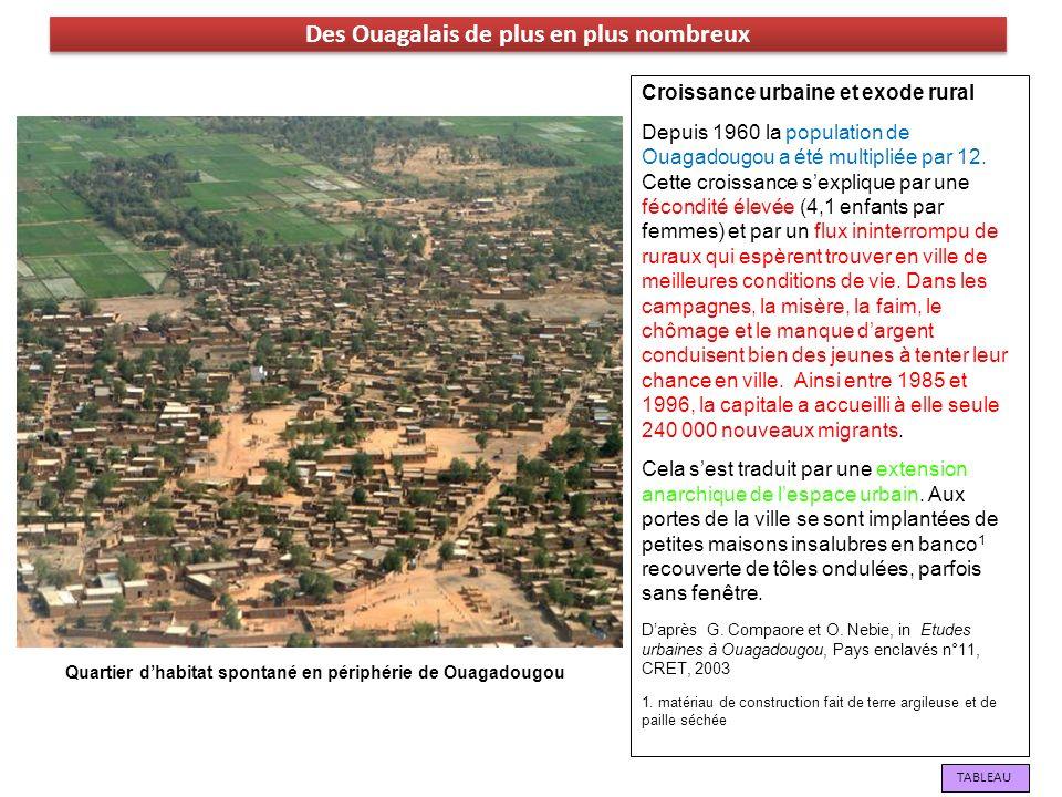 Des Ouagalais de plus en plus nombreux Quartier dhabitat spontané en périphérie de Ouagadougou Croissance urbaine et exode rural Depuis 1960 la popula