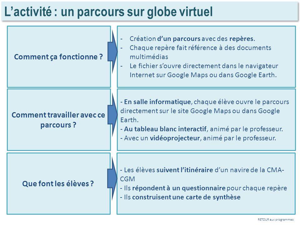 Lactivité : un parcours sur globe virtuel Comment ça fonctionne ? Comment travailler avec ce parcours ? Que font les élèves ? -Création dun parcours a