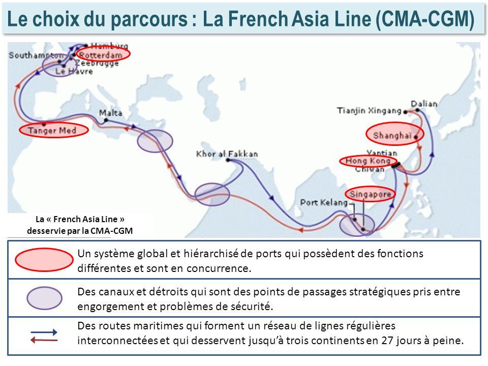 Le choix du parcours : La French Asia Line (CMA-CGM) Un système global et hiérarchisé de ports qui possèdent des fonctions différentes et sont en conc