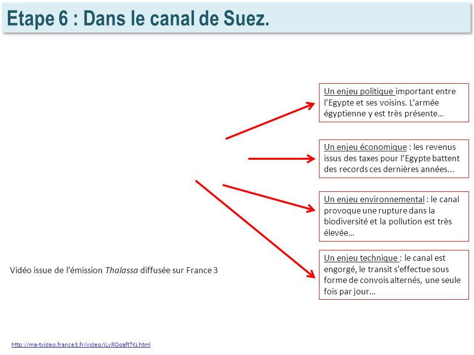 Etape 6 : Dans le canal de Suez. http://ma-tvideo.france3.fr/video/iLyROoaftTKj.html Un enjeu politique important entre lEgypte et ses voisins. Larmée