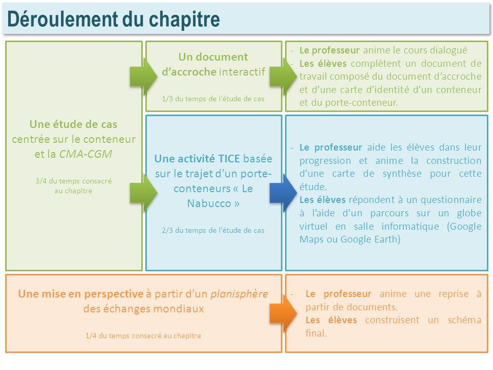 Le choix du parcours : La French Asia Line (CMA-CGM) Un système global et hiérarchisé de ports qui possèdent des fonctions différentes et sont en concurrence.