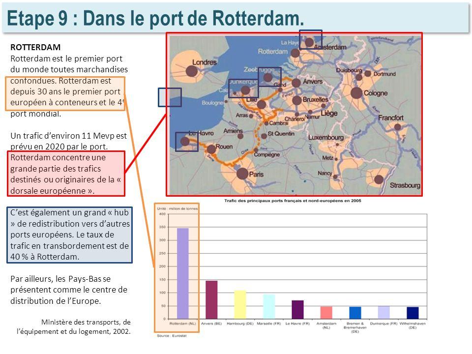 Etape 9 : Dans le port de Rotterdam. ROTTERDAM Rotterdam est le premier port du monde toutes marchandises confondues. Rotterdam est depuis 30 ans le p