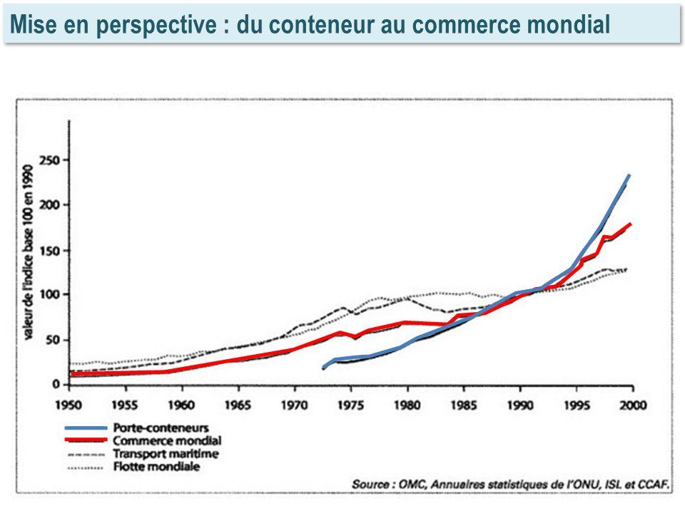 Mise en perspective : du conteneur au commerce mondial