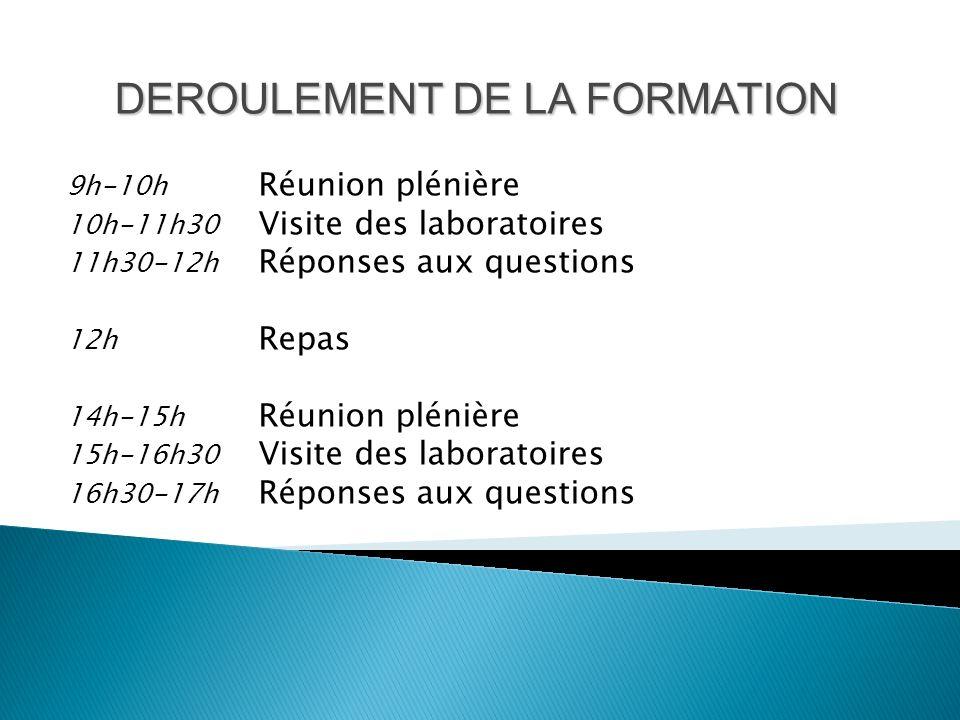 DEROULEMENT DE LA FORMATION 9h-10h Réunion plénière 10h-11h30 Visite des laboratoires 11h30-12h Réponses aux questions 12h Repas 14h-15h Réunion pléni