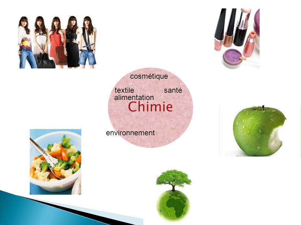 Chimie cosmétique santé environnement alimentation textile